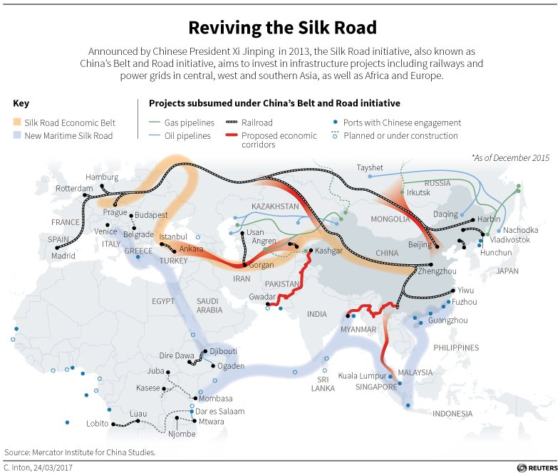 One Belt, One Road (OBOR) initiative